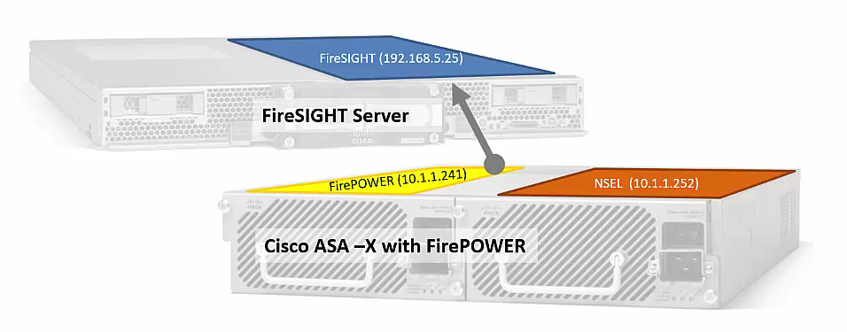 Cisco ASA Firepower vs Palo Alto firewall Cisco Sourcefire
