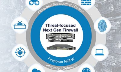 Cisco Firepower & Firepower Threat Defense (FTD)