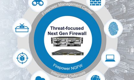 Securing Networks with Firepower Threat Defense NGFW